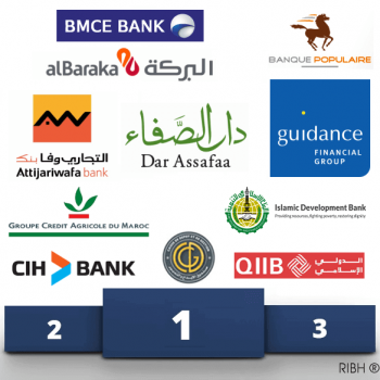 banque maroc
